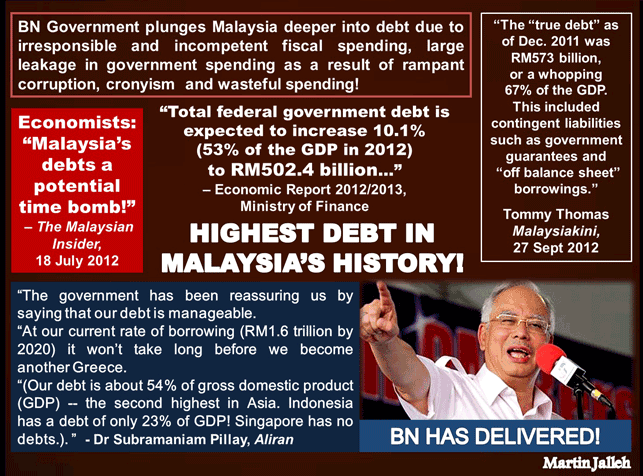 1-BN-has-delivered-Highest-Debt