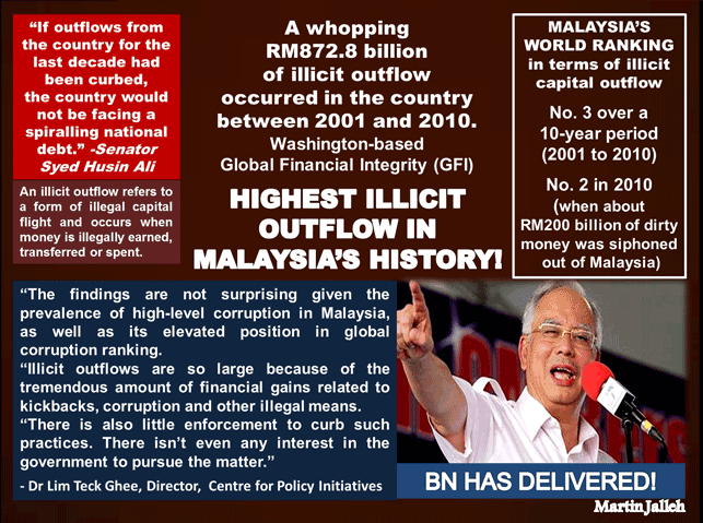 BN-has-delivered-Highest-Illicit-Outflow