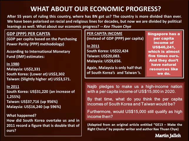 Economic-Progress
